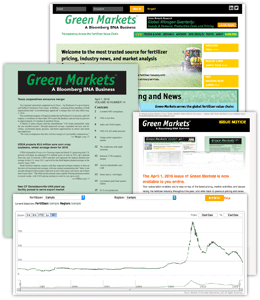 Green Markets Site Collage