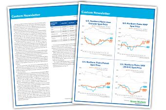 Green Markets Custom Newsletters
